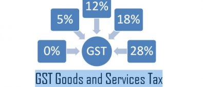 The Image Featuring The GST Slab Rates Depicting From And Which Varies From 0 to 28% As Per The Latest Tax Structure.