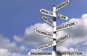 Selection of Alternative Careers For Engineering Graduates Via Sign Board Representation.